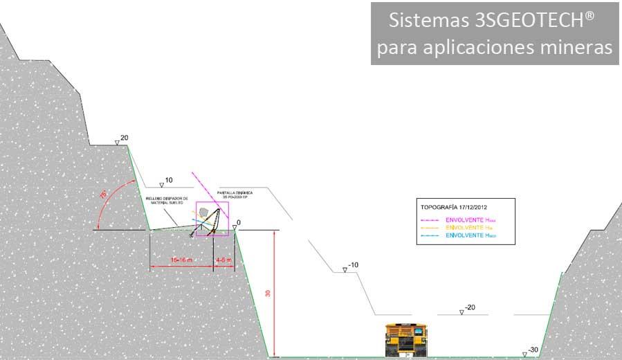 banner-sistema-proteccion-minera-6